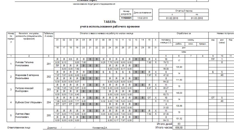 Заполнение табеля учета рабочего времени