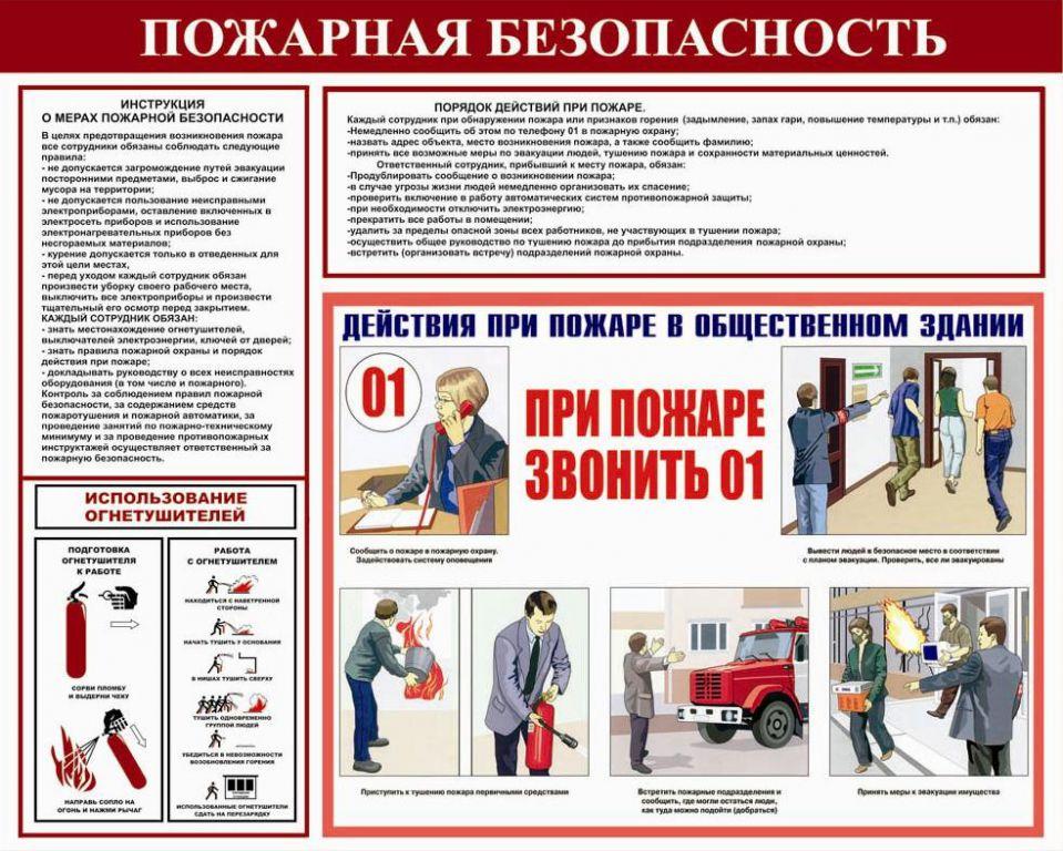 ФЗ-123 «Технический регламент о требованиях пожарной безопасности» в последней редакции