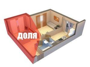 Долевой раздел квартиры