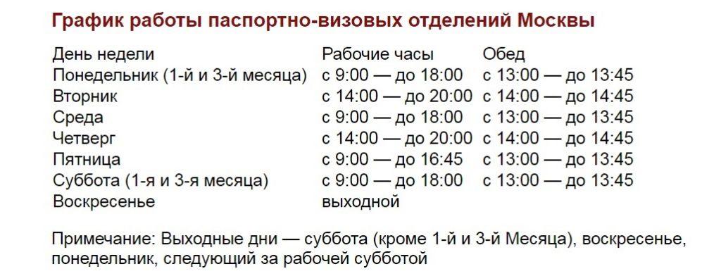 График работы паспортных столов Москвы