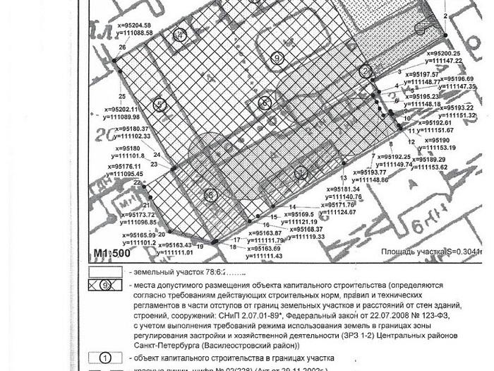 Изображение - Порядок и способы оформления недвижимости в собственность oformlenie-kapitalnyh-stroeniy