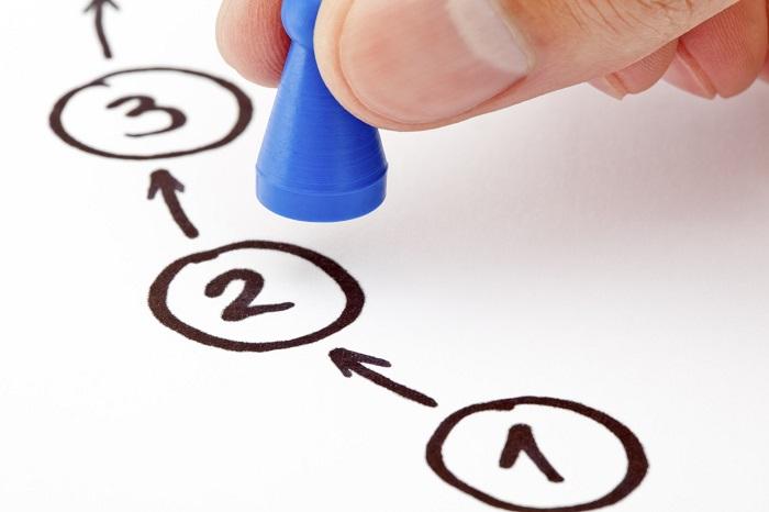 Последовательность шагов и цена вопроса