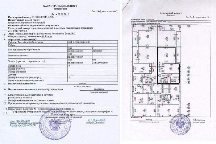 Сведения из кадастрового паспорта